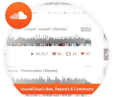 Soundcloud Music Promotion | Buy Plays, Downloads, Followers and more